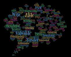 14 Leadership Qualities Of ISSB
