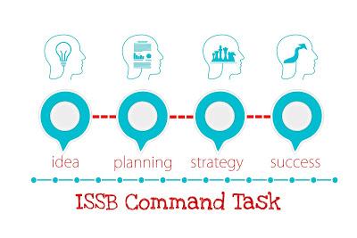 ISSB Command Task